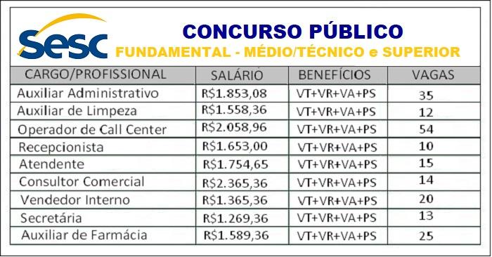 SESC abre Concurso Público 2018 -As remunerações variam de R$1.269,36 á R$2.365,36 + Benefícios. Inscrições Abertas!